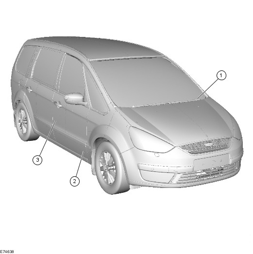 Расшифровка VIN FORD-Galaxy/S-Max