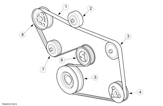 Схема ремня генератора форд транзит.