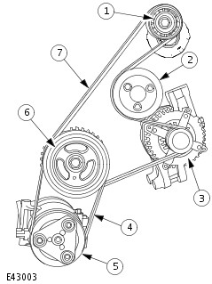 форд фокус ремонт компрессора кондиционера