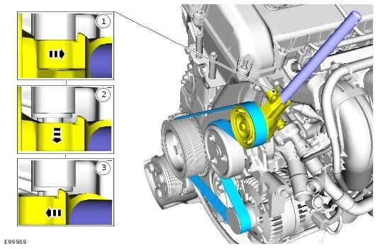 Замена приводного ремня Форд
