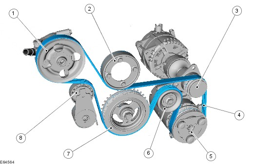Форд транзит схема приводного ремня